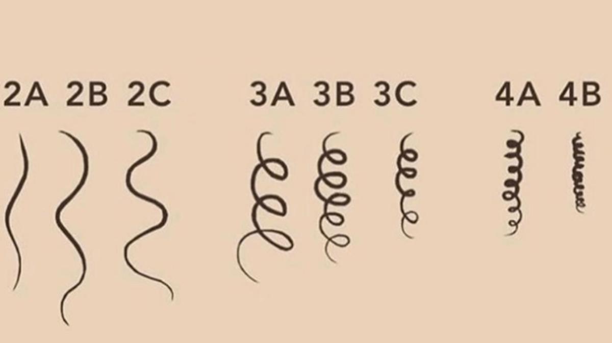 Grow Gorgeous Curl Definierende Reinigungsspülung