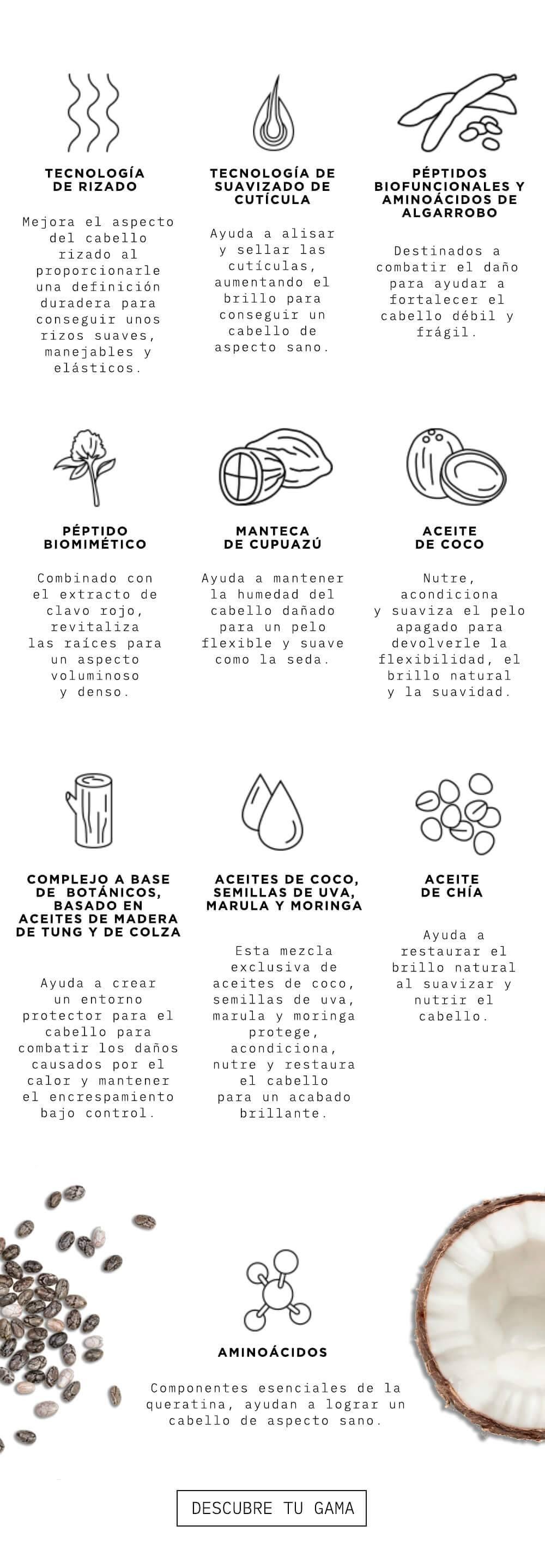 Ingredientes Grow Gorgeous
