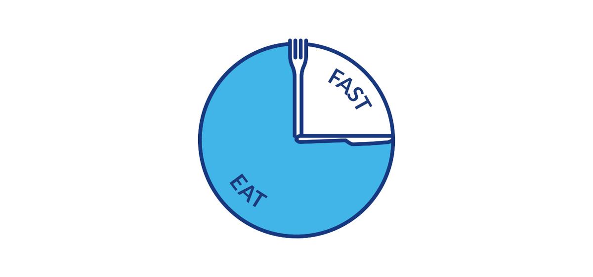 3 week plan Fast/Eat clock logo