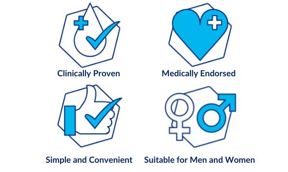 Benefits Icons