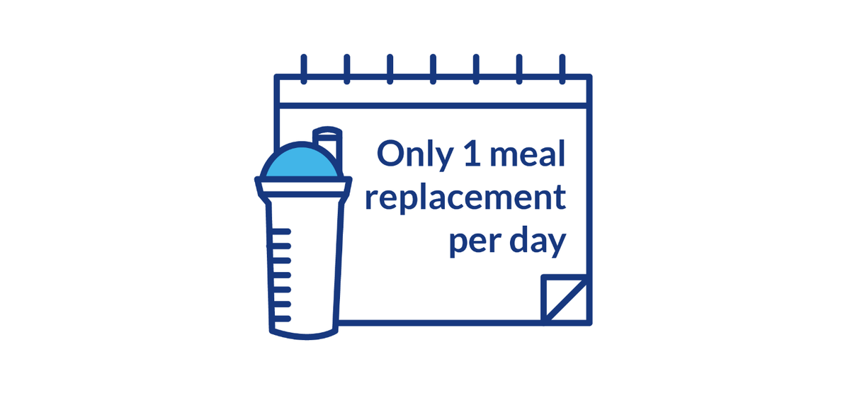 Only one meal replacement per day logo
