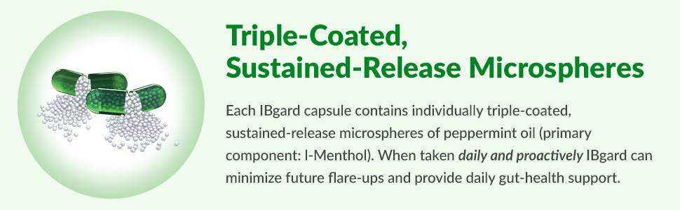 Triple coated, sustained-release microspheres