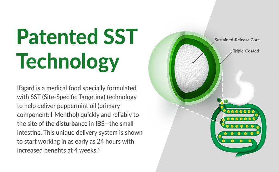 patented SST Technology