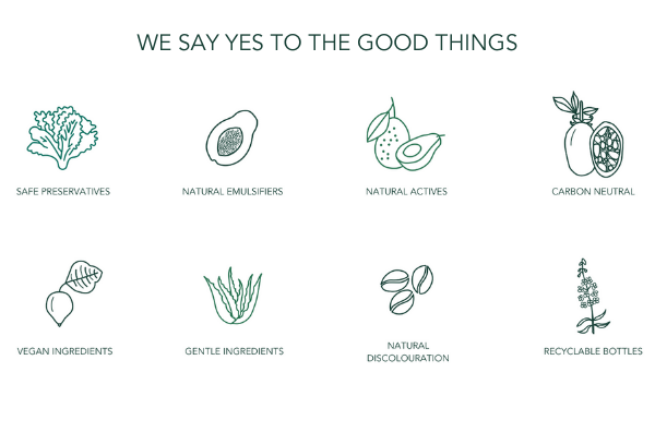 WE SAY YES TO THE GOOD THINGS SAFE PRESERVATIVES NATURAL EMULSIFIERS NATURAL ACTIVES CARBON NEUTRAL VEGAN INGREDIENTS GENTLE INGREDIENTS NATURAL DISCOLOURATION RECYCLABLE BOTTLES