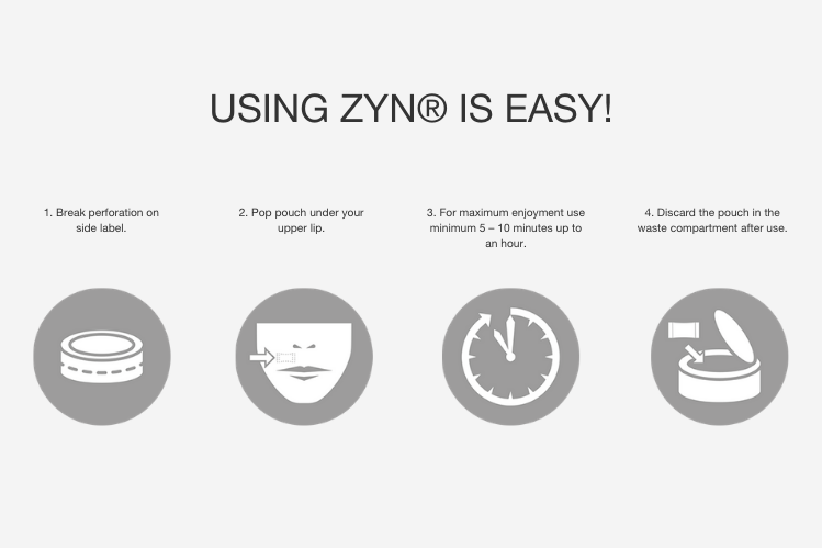 Using ZYN® is easy! 1. Break perforation on side label. 2. Pop pouch under your upper lip. 3. For maximum enjoyment use minimum 5-10 minutes up to an hour. 4. Discard the pouch in the waste compartment after use.