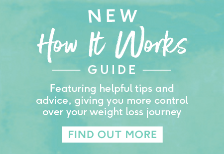 How it Works e-book- Download Now