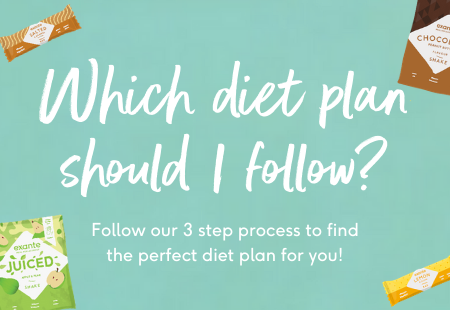 Which diet plan should I follow? Follow our 3 step process to find the perfect diet plan for you.