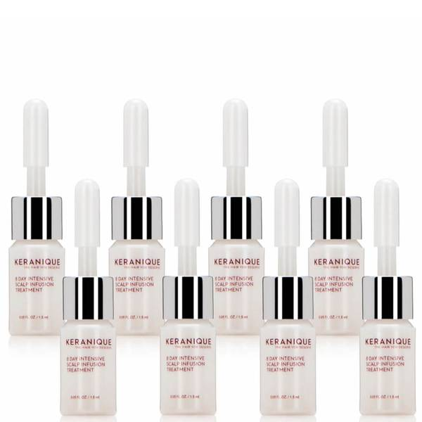 Keranique Eight Day Intensive Scalp Infusion Treatment (8 ampoules)