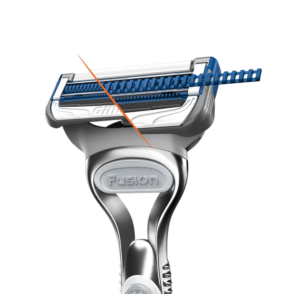 Gillette SkinGuard Sensitive new technology