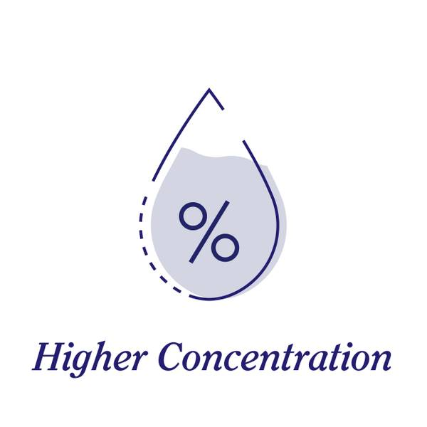 Higher concentration