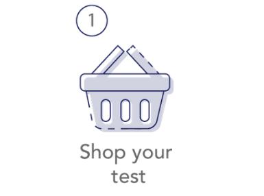 1. Shop your test - Image of basket