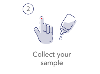 2. Collect your sample - Image of finger prick