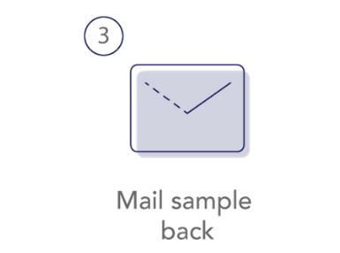 3. Mail sample back - Image of letter