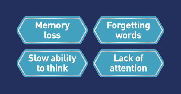 Memory loss, forgetting words, slow ability to think, lack of attention
