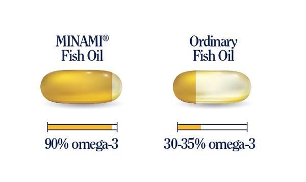 Minami fish oil capsule 90% omega-3 comparison with ordinary fish oil capsule with 30% omega-3