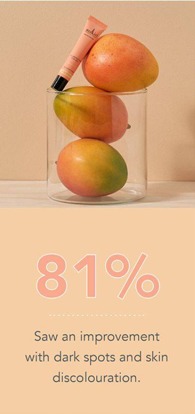 81% Saw an improvement with dark spots and skin discolouration.