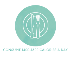 consume 1400-1800 calories a day