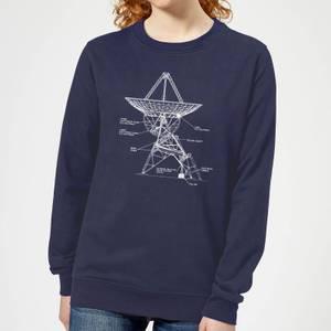 Satellite Schematic Women's Sweatshirt - Navy
